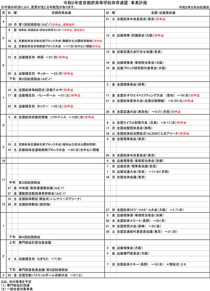 京都府高等学校体育連盟 事業計画